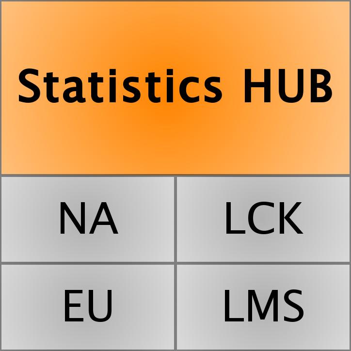 Twitter StatsHUB mix