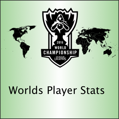 2016-worlds-player-stats