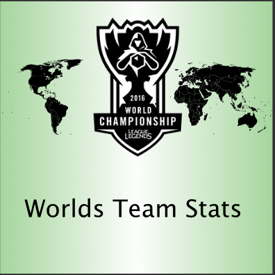 2016-worlds-team-stats